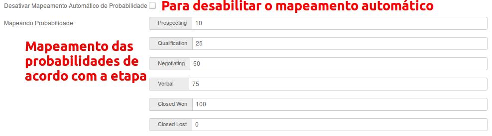Mapeamento das probabilidades de acordo com o funil de vendas